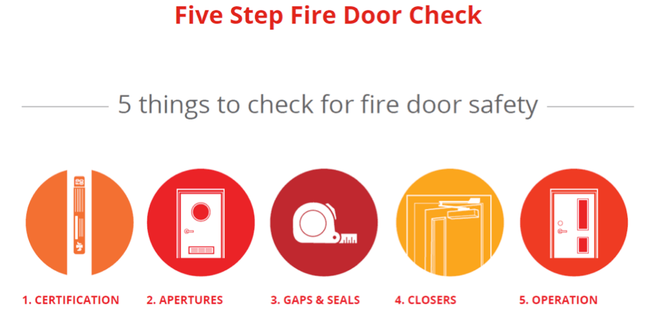 Five-Step-Fire-Door-Check