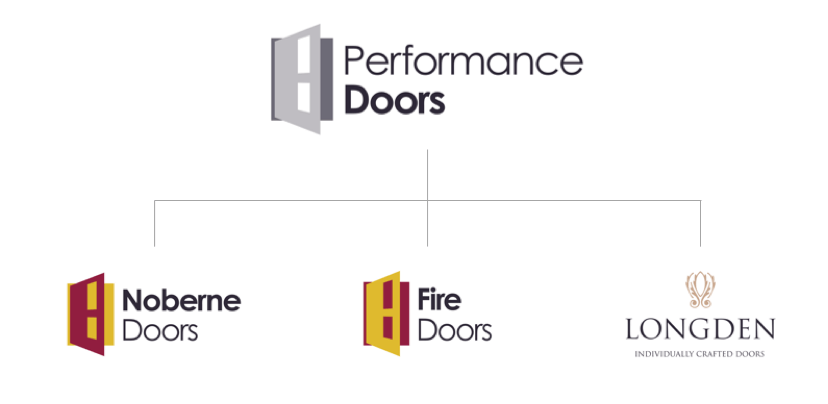 Performance Doors Group
